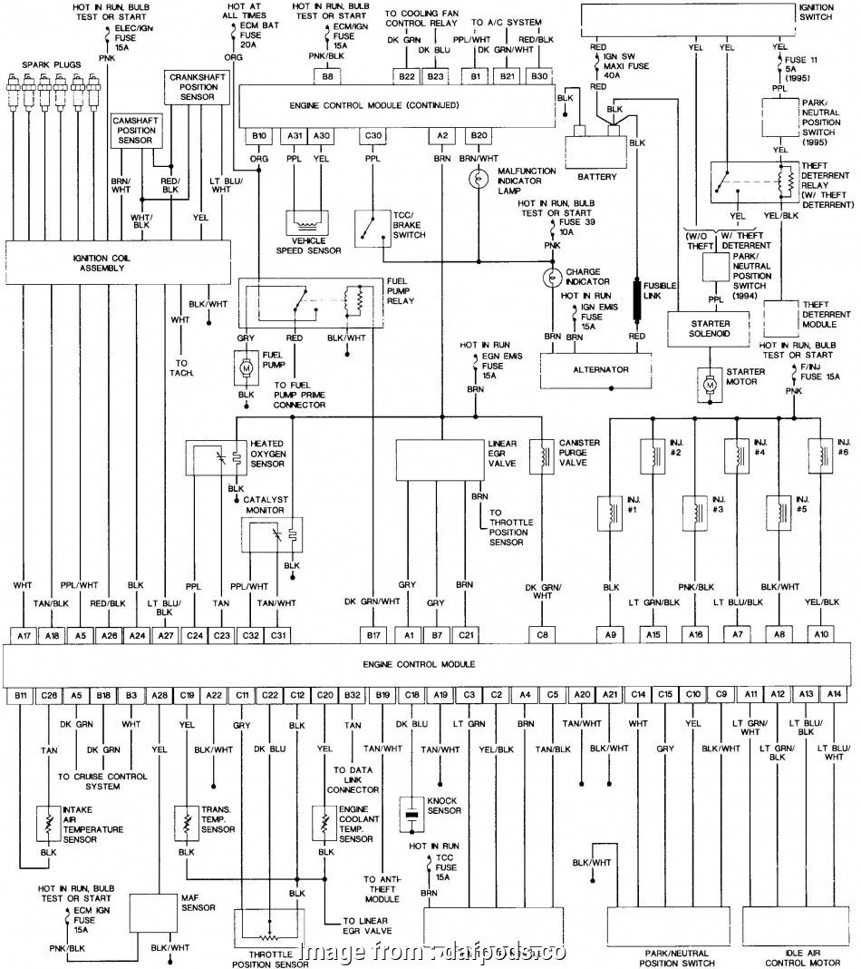 Jeep, Starter Wiring Diagram Creative 1999 Jeep Grand