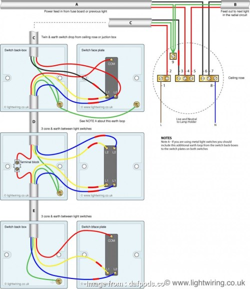 small resolution of light switch and wiring 3 gang dimmer wiring diagram wiring diagram database u2022 4