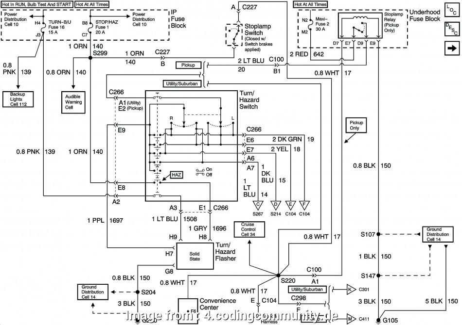 10 Creative Mazda 5 Electrical Wiring Diagram Pictures