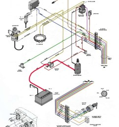 mercury outboard starter wiring diagram marine starter solenoid wiring diagram best of boat ignition 1 [ 950 x 1446 Pixel ]