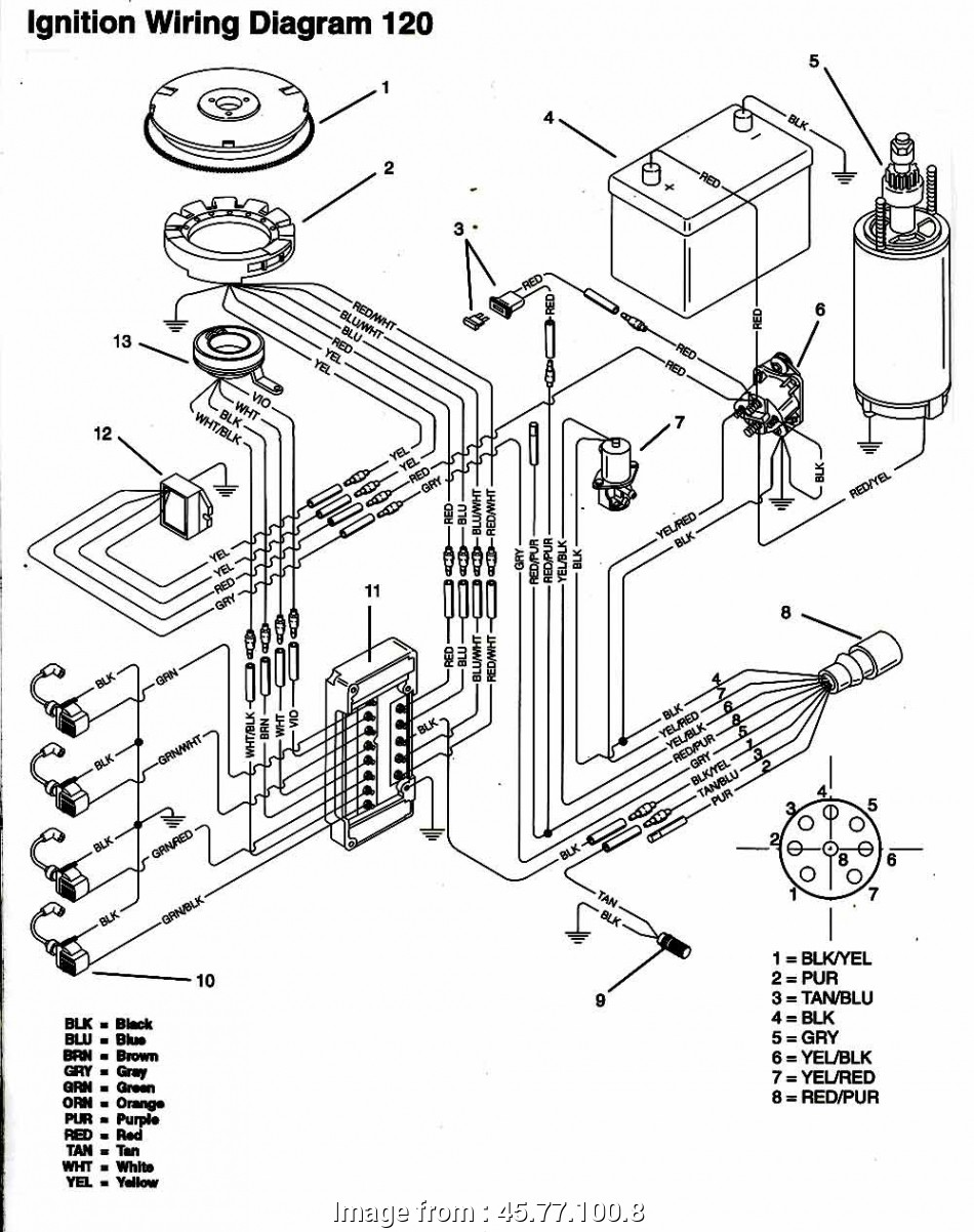 Mercury Outboard Wiring Diagram Popular Wiring Diagram