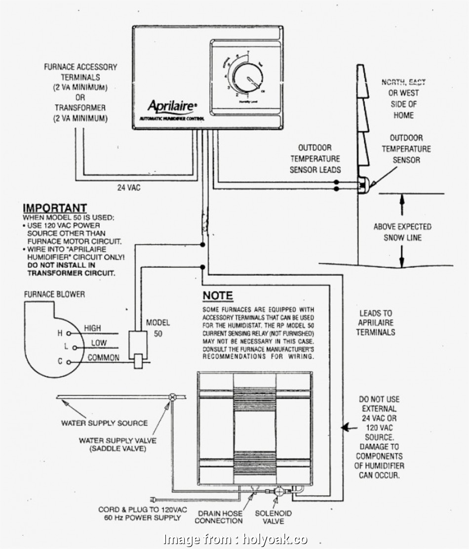 Nest Humidifier Wiring Diagram Simple Aprilaire, Wiring