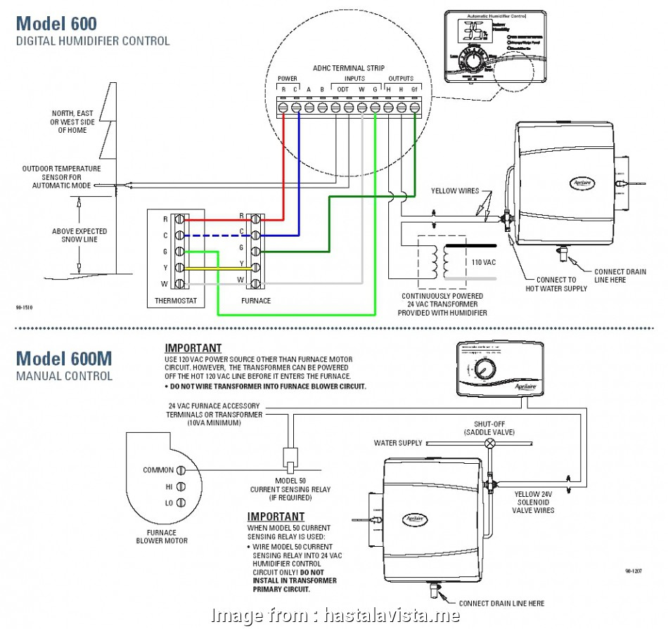 Nest Wiring Diagram, Humidifier Top Aprilaire, Wiring