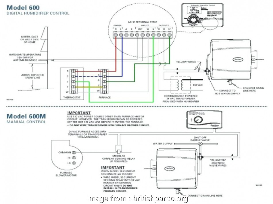 Nest Humidifier Wiring Diagram Steam on