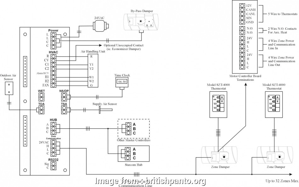 New Home Electrical Wiring Ideas Popular Diagram Mobile