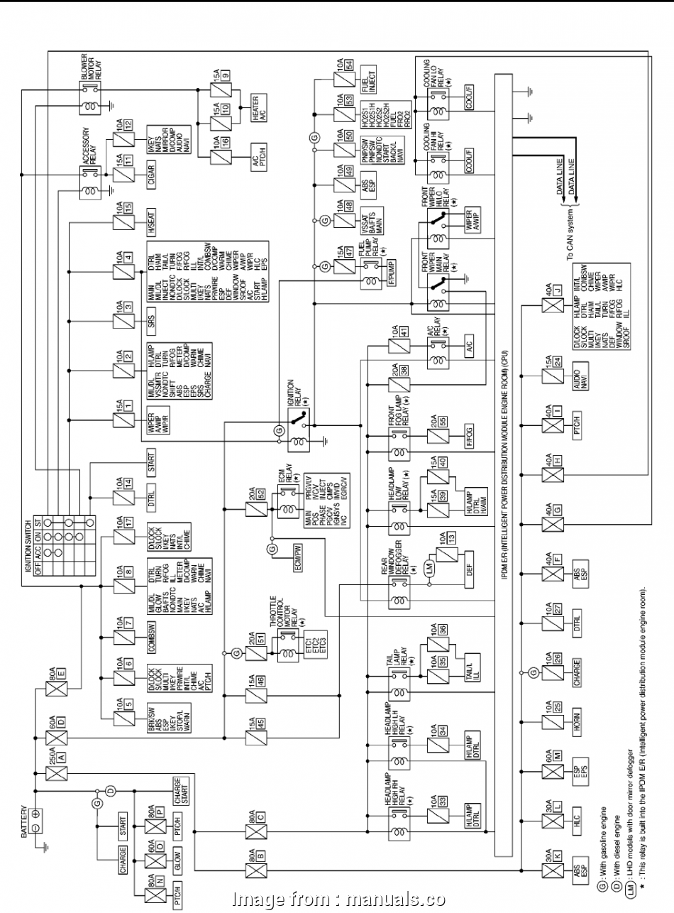 10 Cleaver Nissan Micra Electrical Wiring Diagram