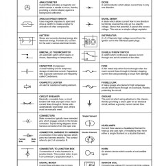 Cigarette Lighter Wiring Diagram Fancy Ponent The Best 3 Way Switches Video On How To Wire A Three Switch Residential Electrical Symbols Cleaver Uk Domestic 2017 Condender Diagrams