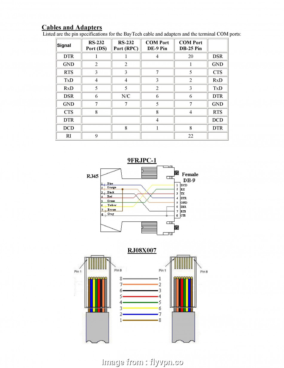 Rj45 Crossover Wiring Diagram Most Rs232 Crossover Cable