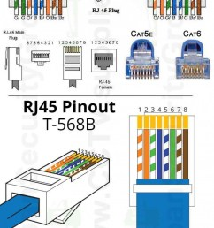 rj45 jack wiring diagram cat prong wiring diagram trusted wiring diagram u2022 rh soulmatestyle co [ 950 x 1549 Pixel ]