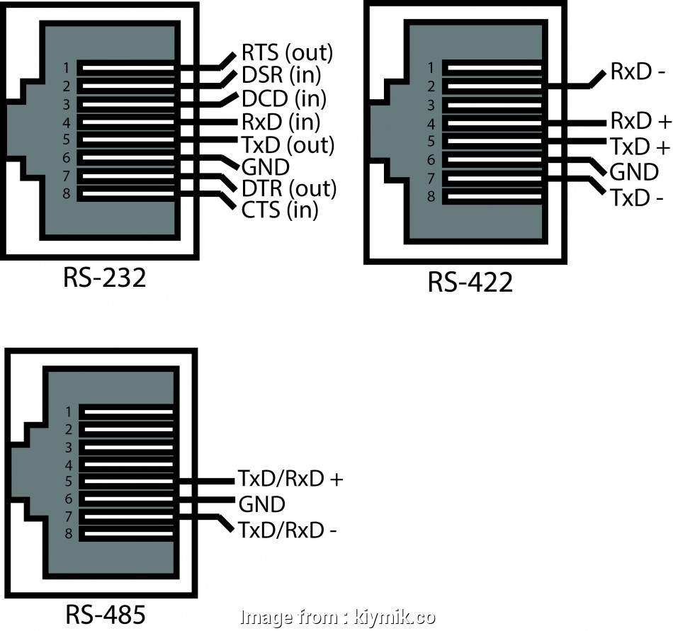 hight resolution of rj45 socket wiring diagram rj45 pinout diagram quotes wire data schema u2022 rh frana co rj45
