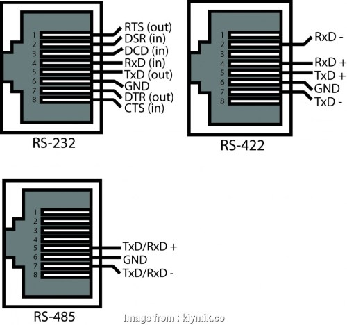 small resolution of rj45 socket wiring diagram rj45 pinout diagram quotes wire data schema u2022 rh frana co rj45