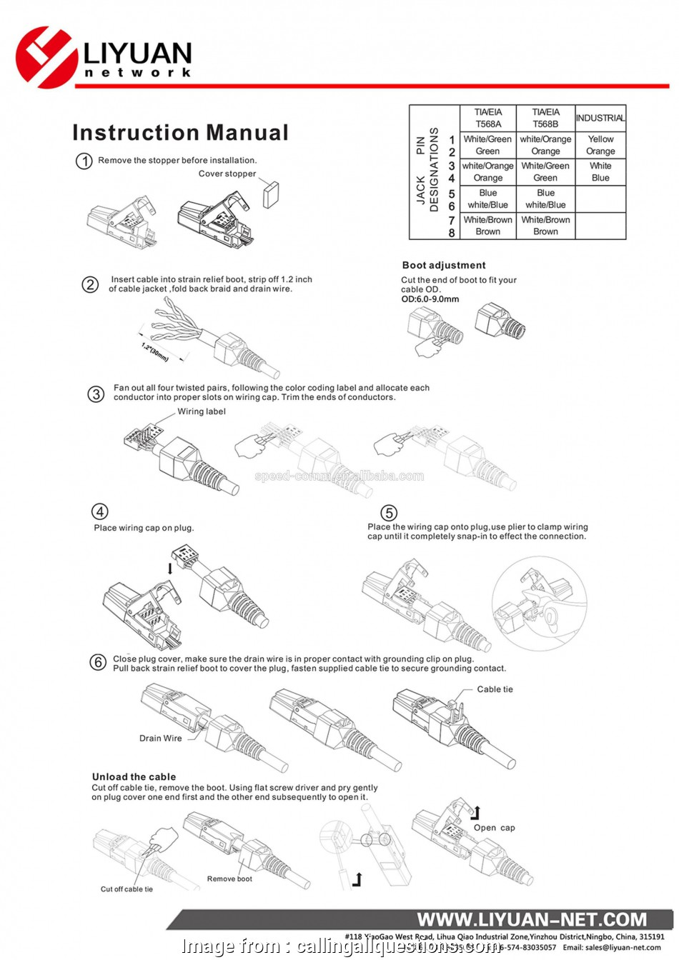 Rs485 To Rj45 Wiring Diagram Practical Rs485 Wiring