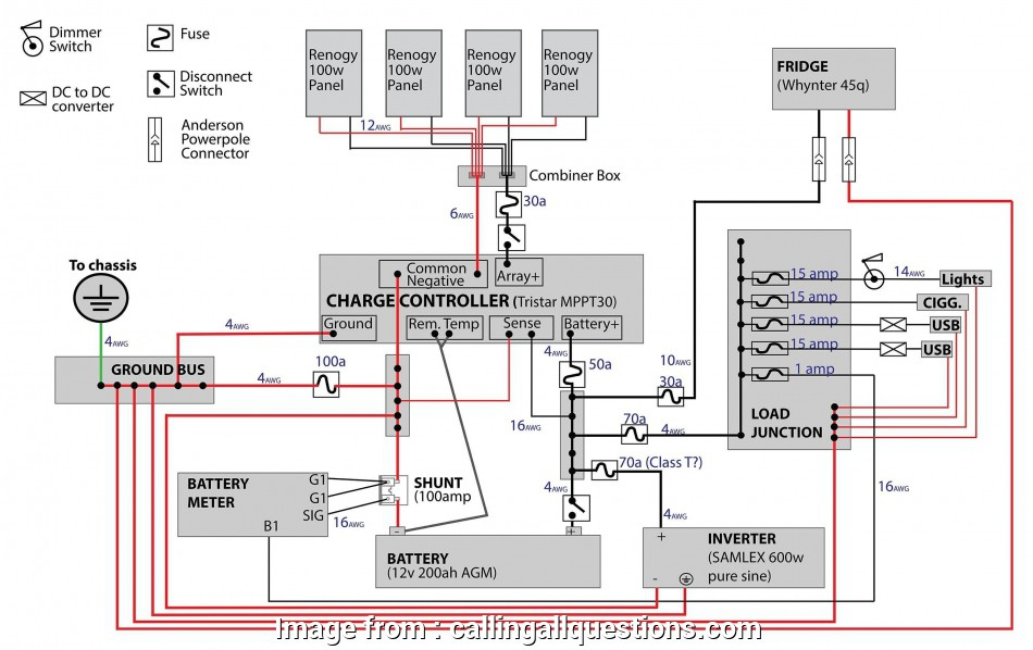 rv power wire diagram wiring diagram - rv power wiring diagram