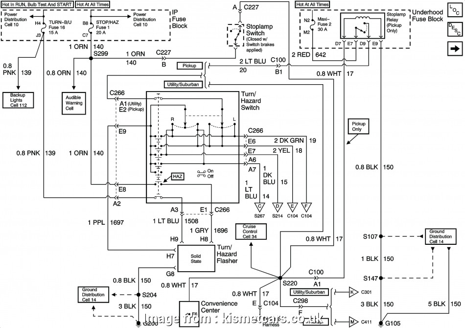 S10 Starter Wiring Diagram Simple 2002 Chevy, Wiring