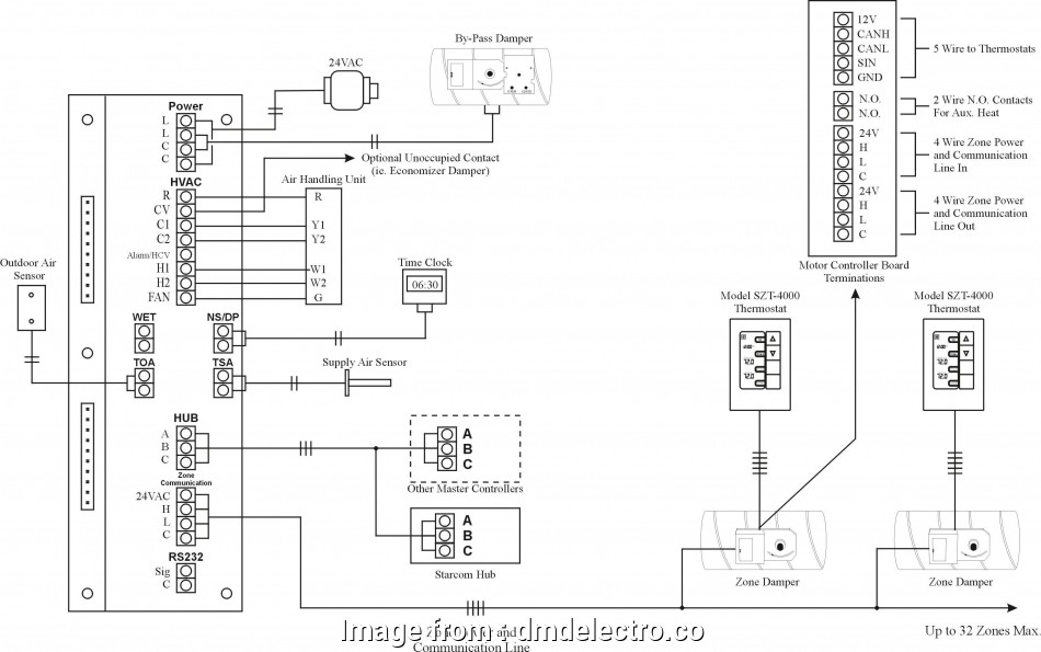 Seitron Thermostat Wiring Diagram Most 2 Stage Furnace