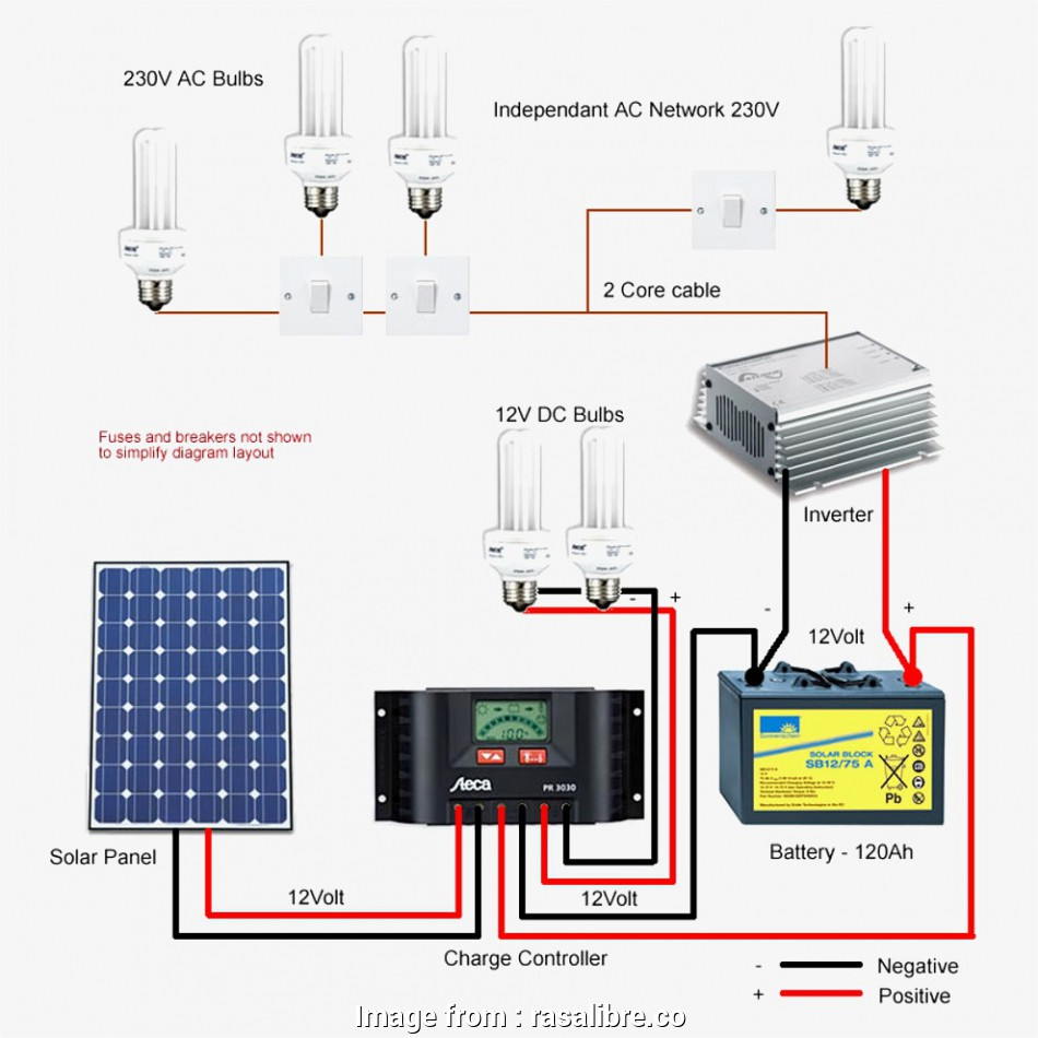 medium resolution of solar wiring diagram solar schematic wiring diagram automotive wiring diagram u2022 rh nfluencer co solar