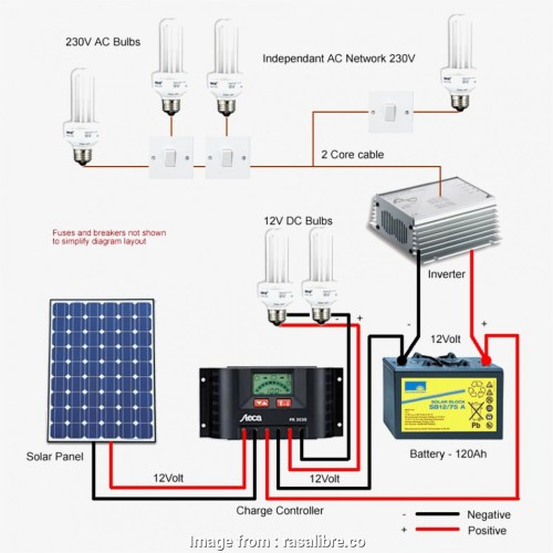 small resolution of solar wiring diagram solar schematic wiring diagram automotive wiring diagram u2022 rh nfluencer co solar
