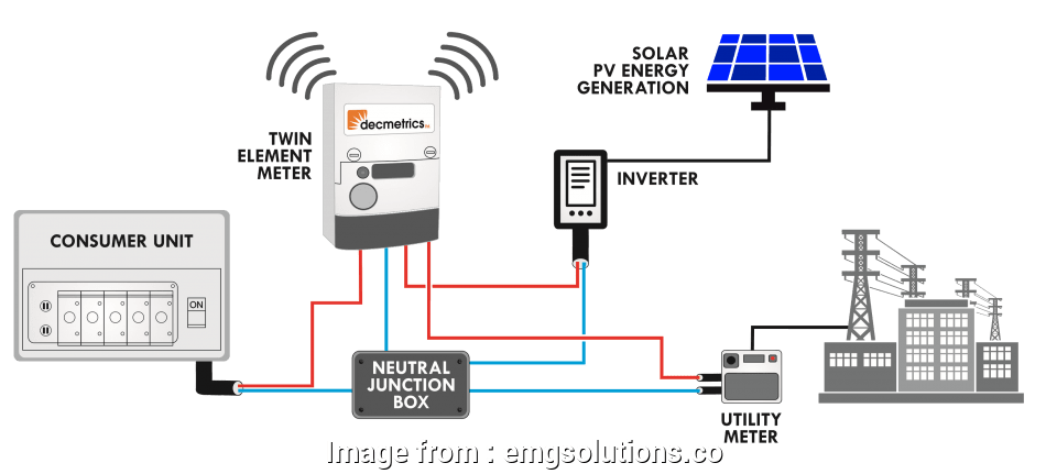 Solar Wiring Diagram Simple Smart Meter Wiring Diagram