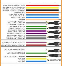 speaker wire color chart kenwood wiring diagram colors chromatex rh chromatex me standard wire color code [ 950 x 1330 Pixel ]