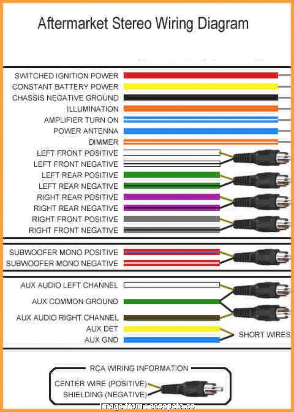 hight resolution of speaker wire color chart kenwood wiring diagram colors chromatex rh chromatex me standard wire color code