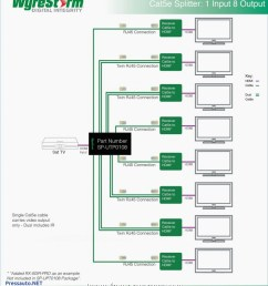 standard ethernet cable wiring diagram ethernet cable wiring diagram australia adsl wiring diagram australia refrence [ 950 x 1054 Pixel ]