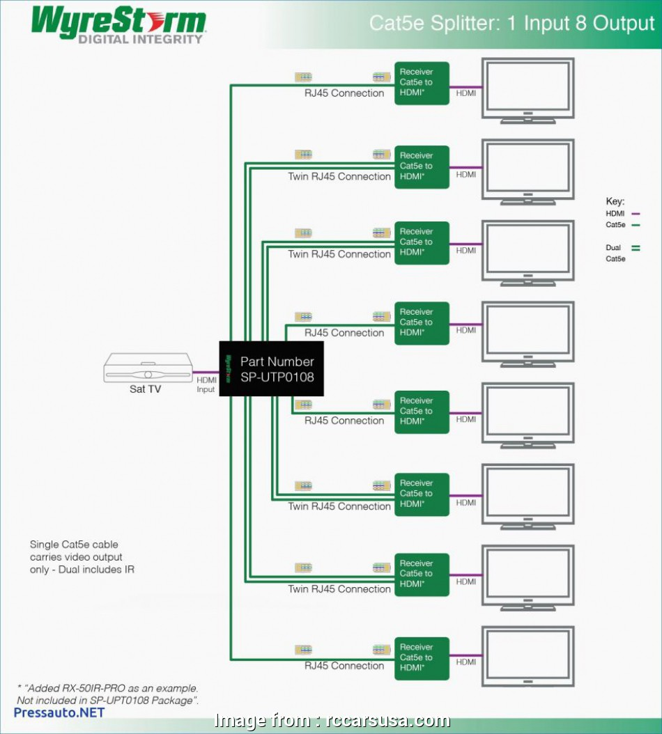medium resolution of standard ethernet cable wiring diagram ethernet cable wiring diagram australia adsl wiring diagram australia refrence