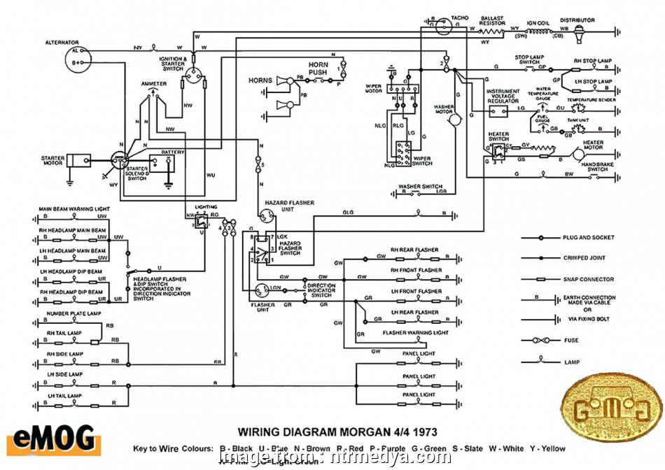 Starter Generator Wiring Diagram Club Car Top Club, Golf