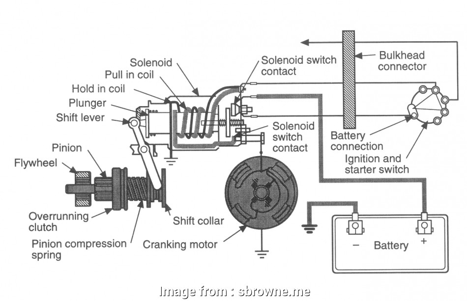 15 Top Starter Motor Internal Wiring Diagram Collections