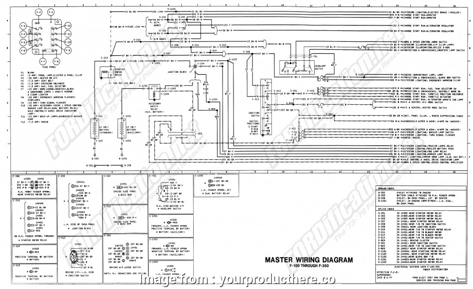 Starter Motor Relay Wiring Diagram Nice Ignition Switch