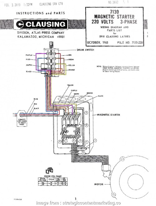 small resolution of starter solenoid wiring diagram chevy chevy starter solenoid wiring diagram how to wire a switch
