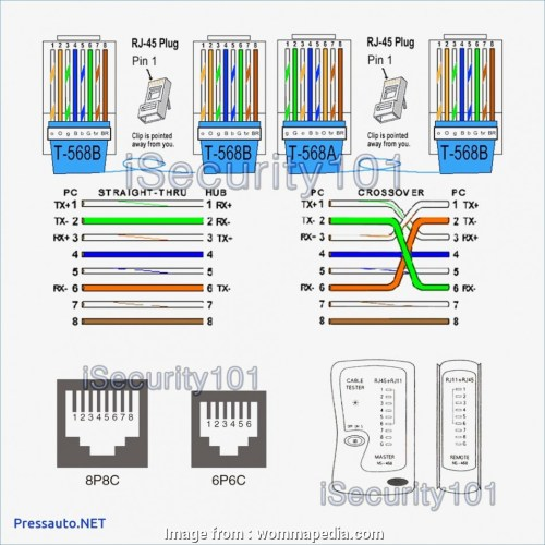 small resolution of straight through ethernet wiring diagram cat6 cable wiring straight through ethernet with inside random 2 cat6
