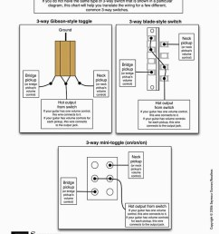 switchcraft toggle switch wiring diagram 3 toggle switch wiring diagram wiring systems methods 3 [ 950 x 1202 Pixel ]