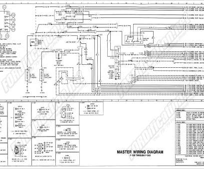 1997 Starter Wiring Diagram Most 2005 Ford F150 Stereo