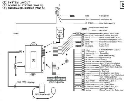 1997 Starter Wiring Diagram Popular 7 3L F250 Wiring