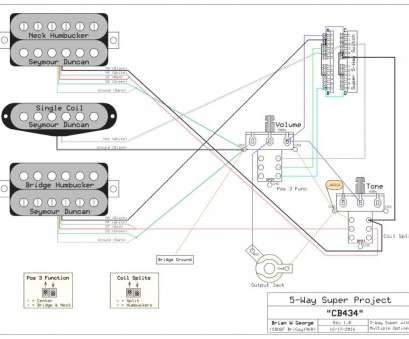 2 Humbucker 5-Way Super Switch Wiring Perfect 5, Round