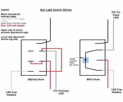 2 Position Toggle Switch Wiring Simple Wiring Diagram 3