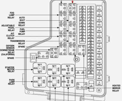 2002 Dodge, 1500 Trailer Brake Wiring Diagram Practical