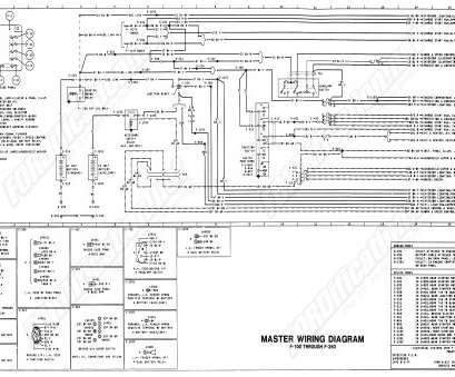 2004 F150 Starter Wiring Diagram Cleaver 1994 F150