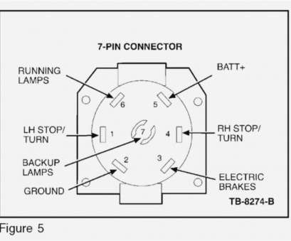 2004 F250 Trailer Brake Wiring Diagram Most 2013 F, Tail
