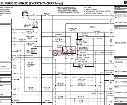 10 Simple 2004 Mazda 6 Starter Wiring Diagram Solutions