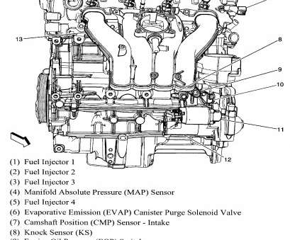 2005 Chevy Uplander Starter Wiring Diagram New How To