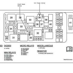 2006 Impala Starter Wiring Diagram 1963 Turn Signal 11 Nice Chevy Images Tone Tastic 2000 Fuse