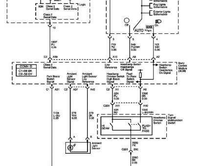2008 Hummer H3 Radio Wiring Diagram Cleaver Awesome Hummer