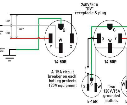 220 Electrical Outlet Wiring New 220 V Outlet, Diagram To