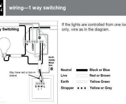 3, Led Dimmer Switch Wiring Diagram New Lutron 3, Led