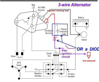 3 wire electrical practical 3 wire stove plug wiring diagram fresh - 3 wire  range schematic