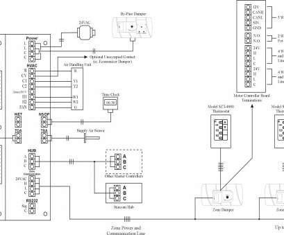 4 Wire Thermostat Wiring Diagram Simple Honeywell