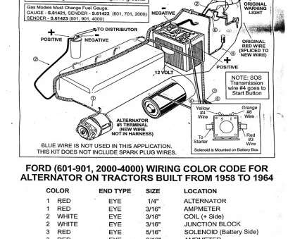 6 Volt Wire Gauge Brilliant Ford 8N Wiring Diagram Wiring