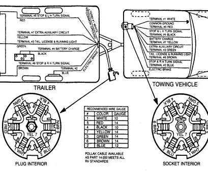 7, Trailer Wiring Diagram With Breakaway Popular 7