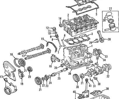 99 Cavalier Starter Wiring Diagram Nice How To Install